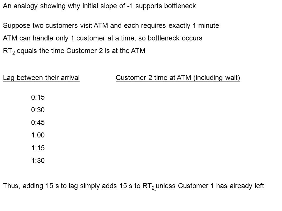 An analogy showing why initial slope of -1 supports bottleneck Suppose two customers visit ATM and each requires exactly 1 minute ATM can handle only 1 customer at a time, so bottleneck occurs RT 2 equals the time Customer 2 is at the ATM Lag between their arrivalCustomer 2 time at ATM (including wait) 0:151:45 0:301:30 0:451:151:00 1:151:00 1:301:00 Thus, adding 15 s to lag simply adds 15 s to RT 2 unless Customer 1 has already left