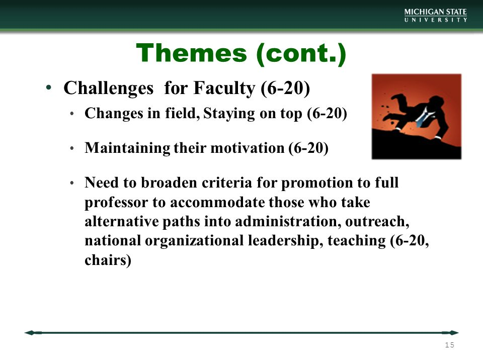 Themes (cont.) Challenges for Faculty (6-20) Changes in field, Staying on top (6-20) Maintaining their motivation (6-20) Need to broaden criteria for promotion to full professor to accommodate those who take alternative paths into administration, outreach, national organizational leadership, teaching (6-20, chairs) 15