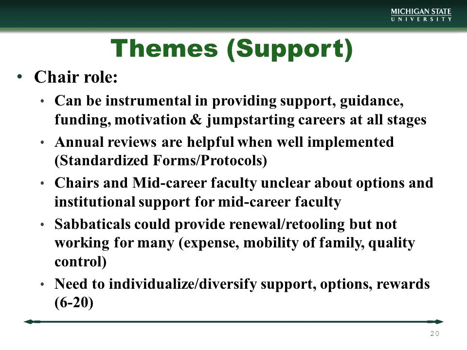 Themes (Support) Chair role: Can be instrumental in providing support, guidance, funding, motivation & jumpstarting careers at all stages Annual reviews are helpful when well implemented (Standardized Forms/Protocols) Chairs and Mid-career faculty unclear about options and institutional support for mid-career faculty Sabbaticals could provide renewal/retooling but not working for many (expense, mobility of family, quality control) Need to individualize/diversify support, options, rewards (6-20) 20