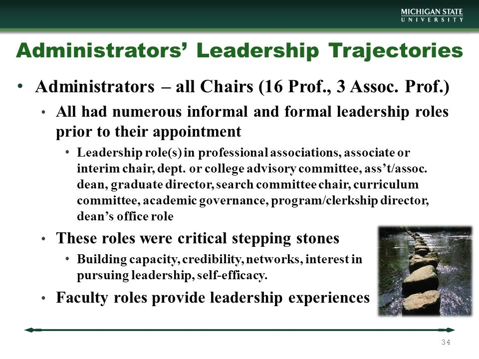 Administrators' Leadership Trajectories Administrators – all Chairs (16 Prof., 3 Assoc.