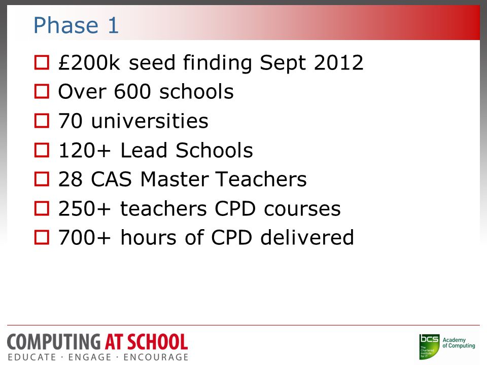 Phase 1  £200k seed finding Sept 2012  Over 600 schools  70 universities  120+ Lead Schools  28 CAS Master Teachers  250+ teachers CPD courses  700+ hours of CPD delivered