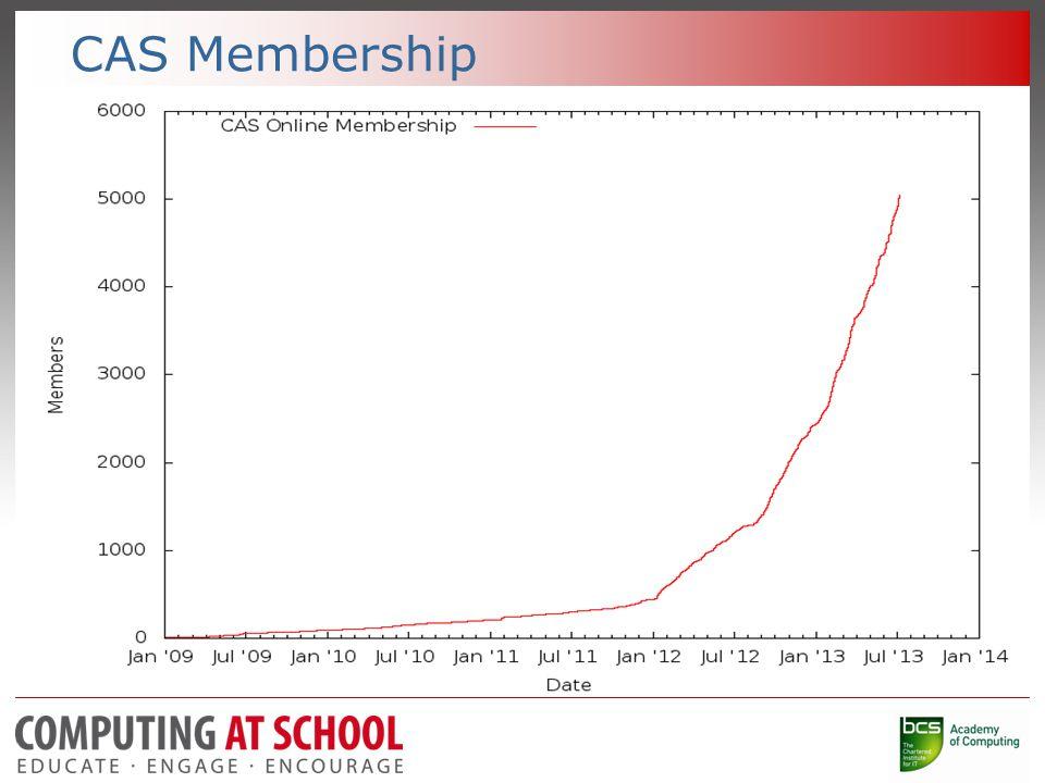 CAS Membership