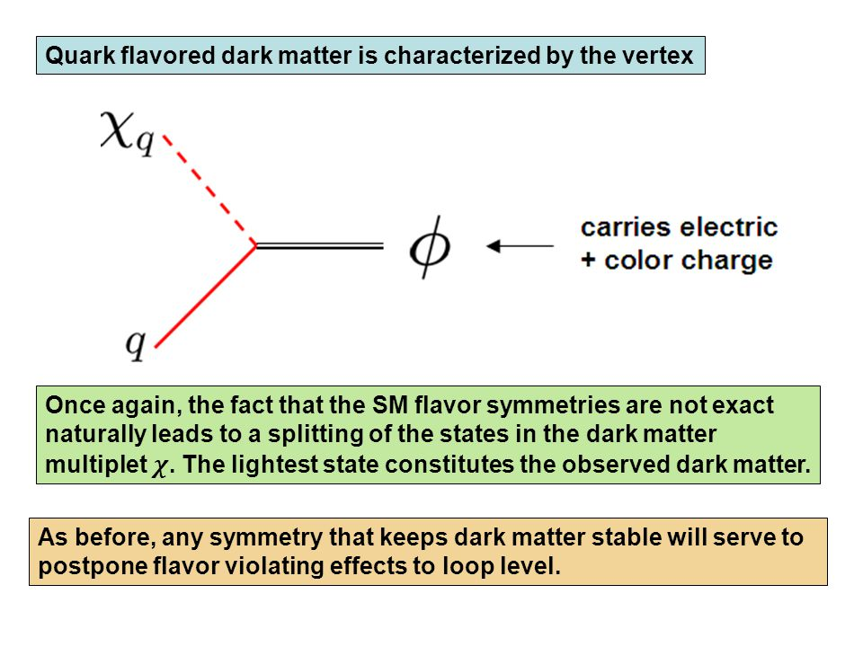 Quark flavored dark matter is characterized by the vertex As before, any symmetry that keeps dark matter stable will serve to postpone flavor violatin