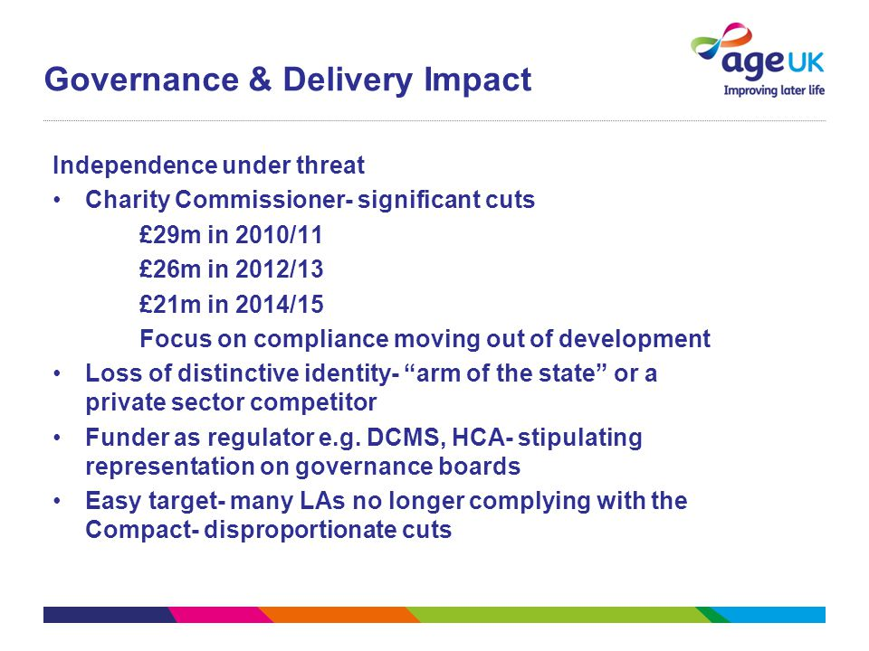 Governance & Delivery Impact Independence under threat Charity Commissioner- significant cuts £29m in 2010/11 £26m in 2012/13 £21m in 2014/15 Focus on