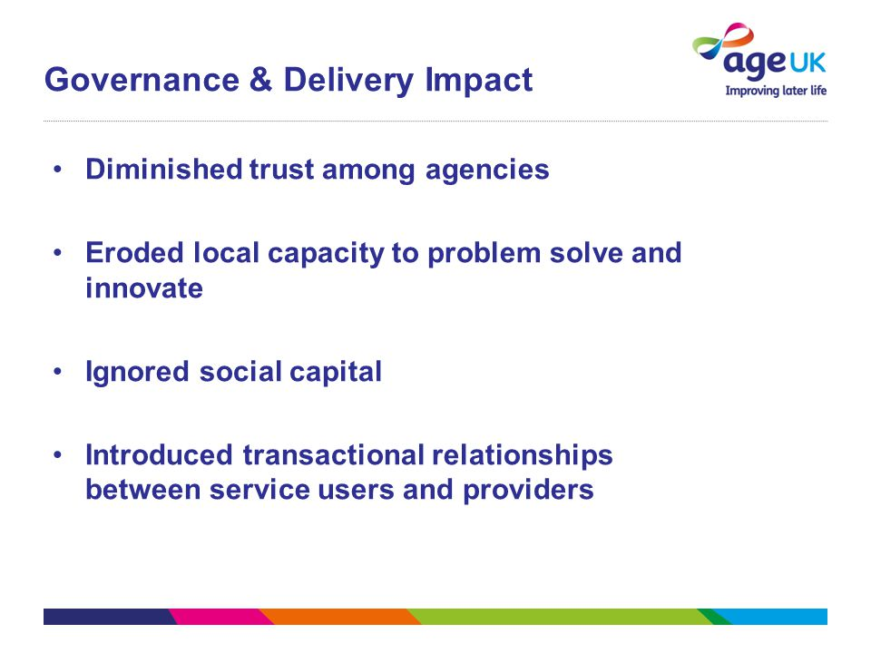 Governance & Delivery Impact Diminished trust among agencies Eroded local capacity to problem solve and innovate Ignored social capital Introduced tra