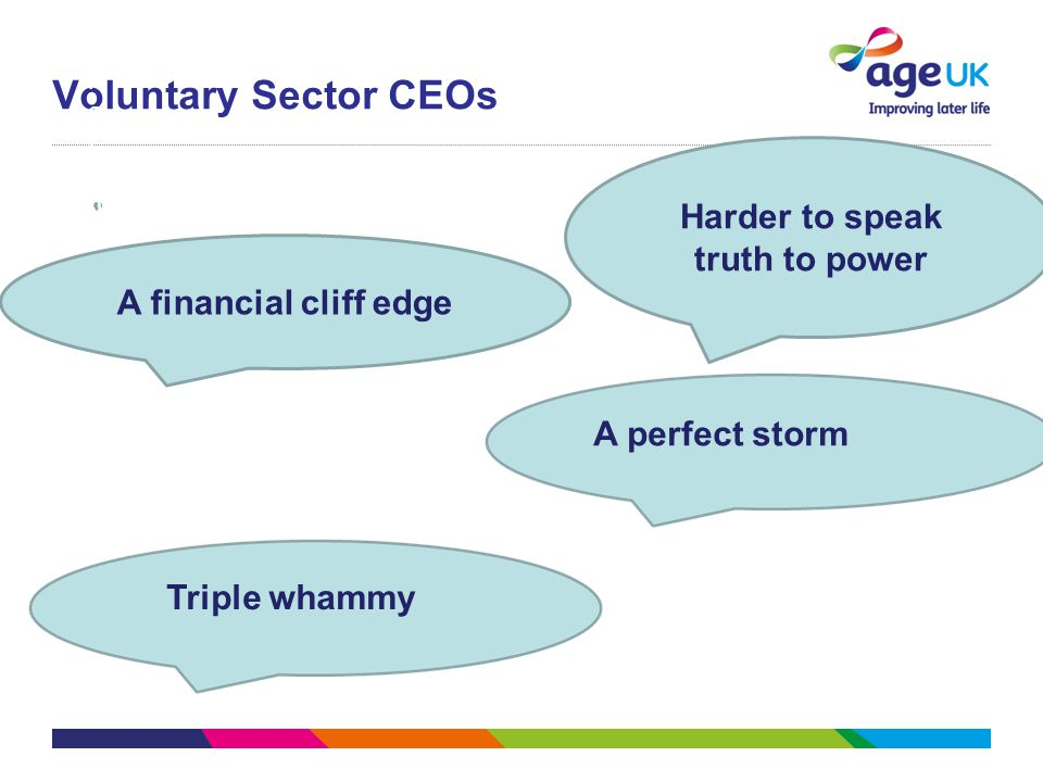 Voluntary Sector CEOs Birth ratehest since Birth ratehest since A financial cliff edge A perfect storm Triple whammy Harder to speak truth to power