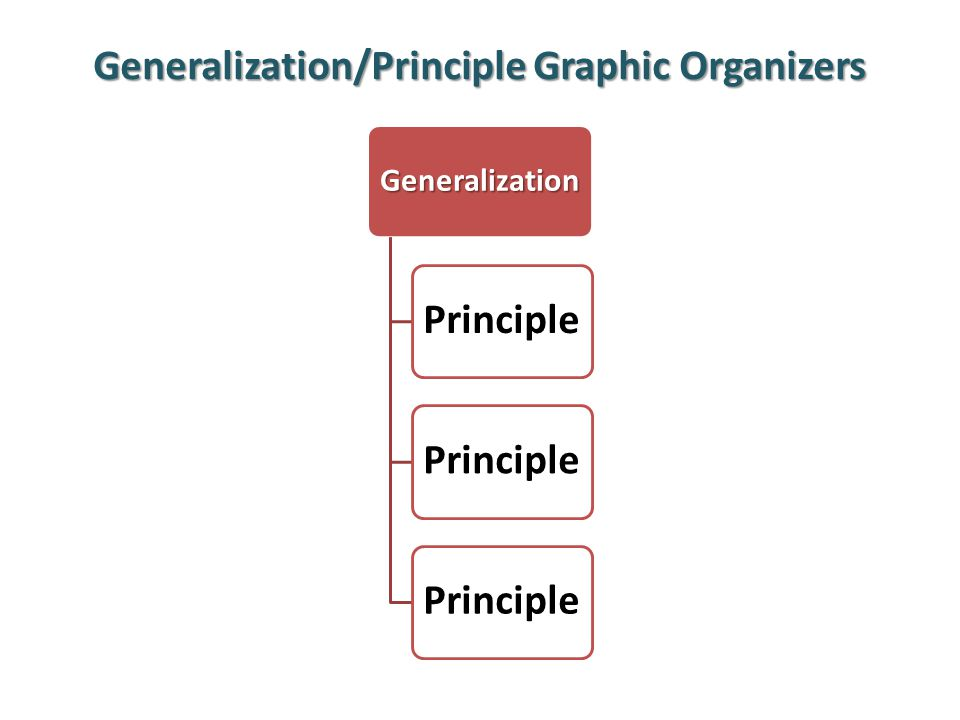 Generalization/Principle Graphic Organizers Generalization Principle
