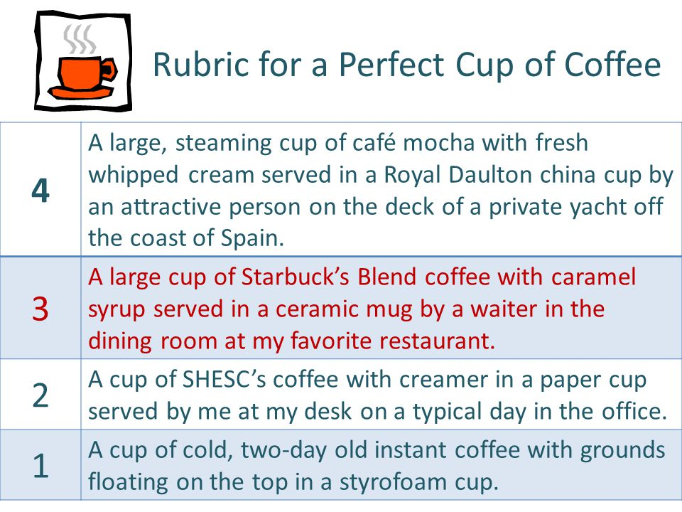 Rubric for a Perfect Cup of Coffee 4 A large, steaming cup of café mocha with fresh whipped cream served in a Royal Daulton china cup by an attractive person on the deck of a private yacht off the coast of Spain.