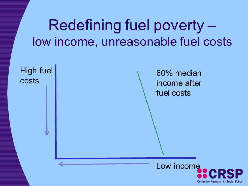 Redefining fuel poverty – low income, unreasonable fuel costs Low income High fuel costs 60% median income after fuel costs