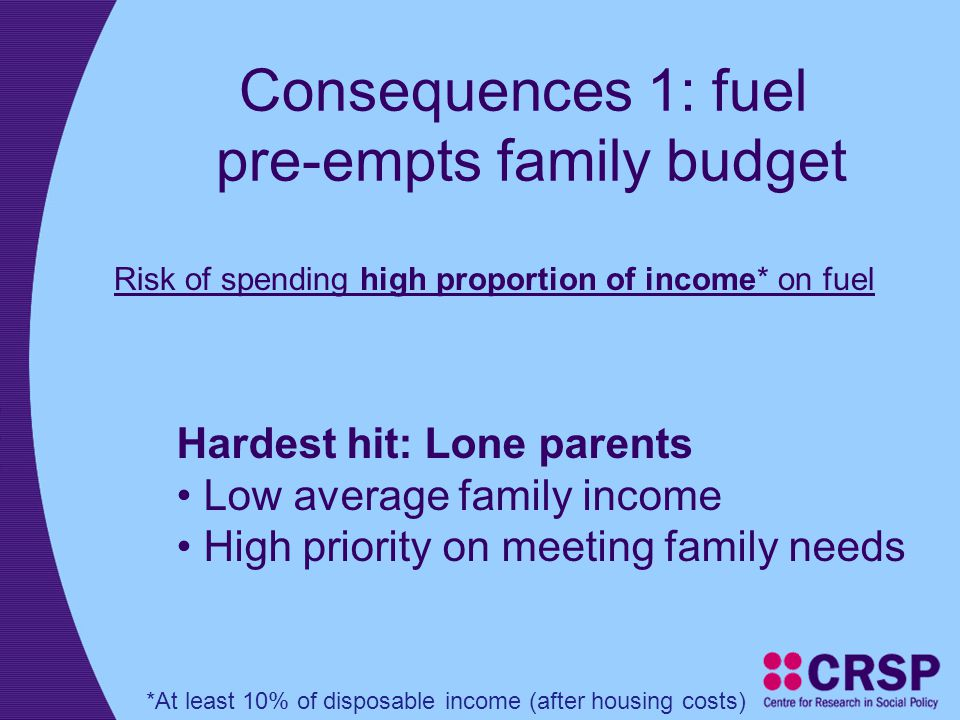 Risk of spending high proportion of income* on fuel *At least 10% of disposable income (after housing costs) Hardest hit: Lone parents Low average fam