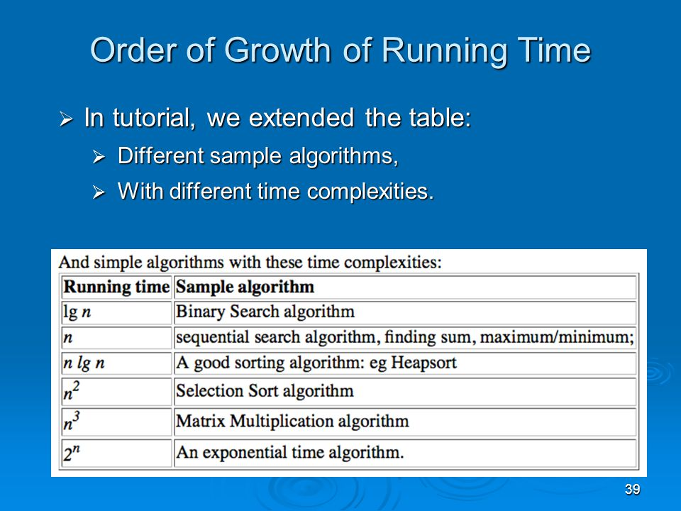 39 Order of Growth of Running Time  In tutorial, we extended the table:  Different sample algorithms,  With different time complexities.