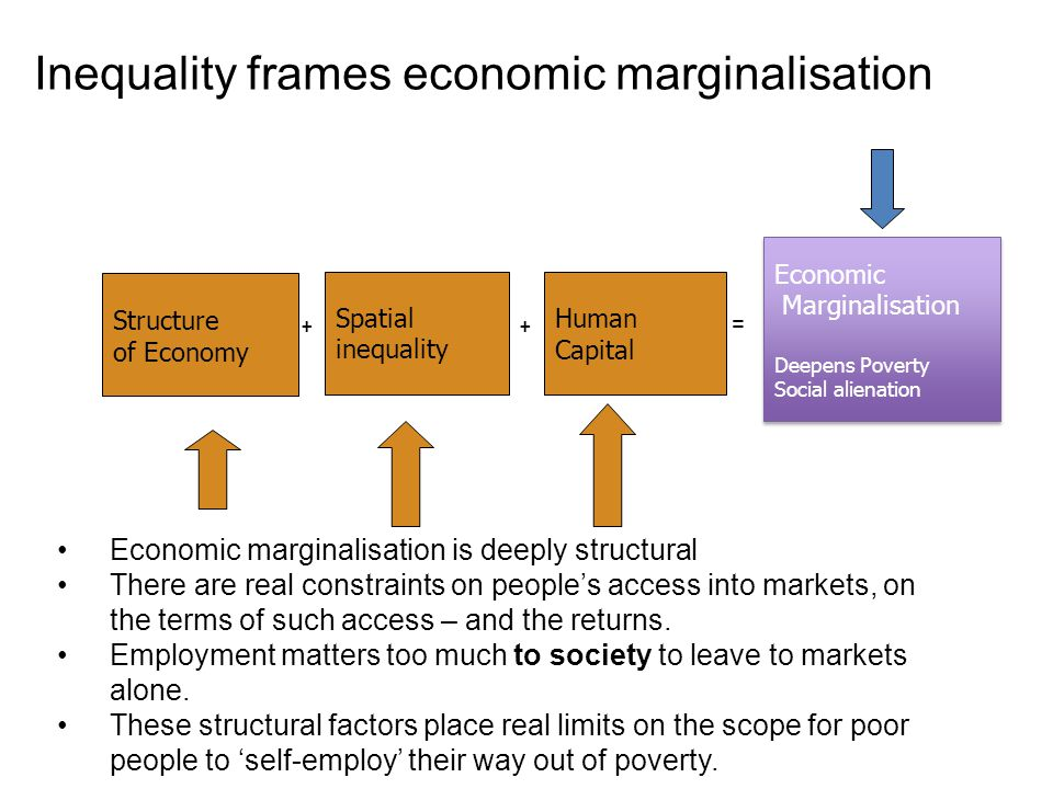 Spatial inequality Human Capital Structure of Economy = ++ Economic Marginalisation Deepens Poverty Social alienation Economic Marginalisation Deepens