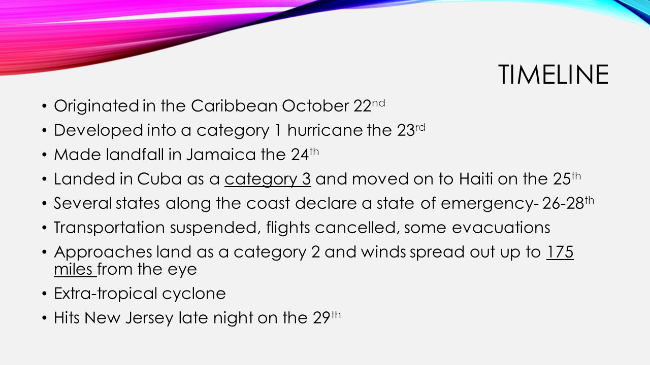 TIMELINE Originated in the Caribbean October 22 nd Developed into a category 1 hurricane the 23 rd Made landfall in Jamaica the 24 th Landed in Cuba as a category 3 and moved on to Haiti on the 25 th Several states along the coast declare a state of emergency- 26-28 th Transportation suspended, flights cancelled, some evacuations Approaches land as a category 2 and winds spread out up to 175 miles from the eye Extra-tropical cyclone Hits New Jersey late night on the 29 th