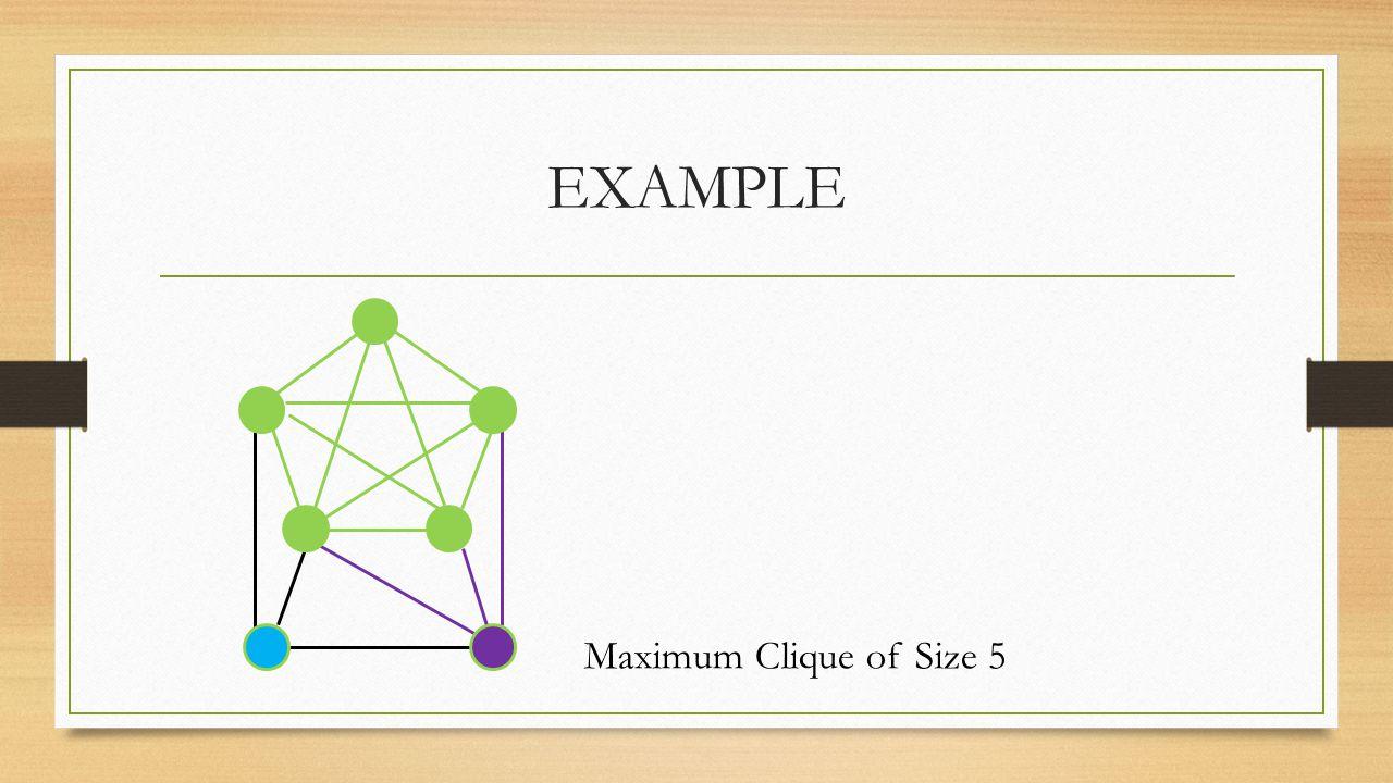 Maximum Clique of Size 5 EXAMPLE