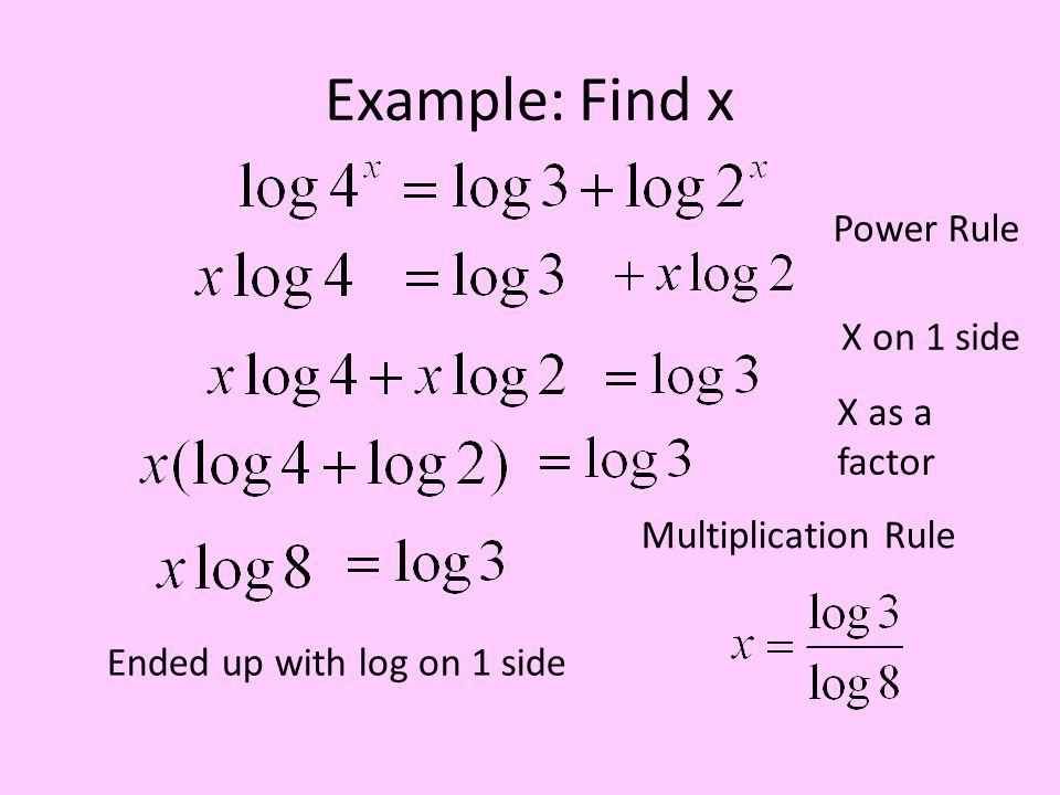 Example: Find x Power Rule X on 1 side X as a factor Multiplication Rule Ended up with log on 1 side