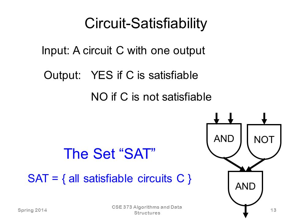 AND NOT Circuit-Satisfiability Input: A circuit C with one output Output:YES if C is satisfiable NO if C is not satisfiable Spring 2014 CSE 373 Algorithms and Data Structures 13 The Set SAT SAT = { all satisfiable circuits C }
