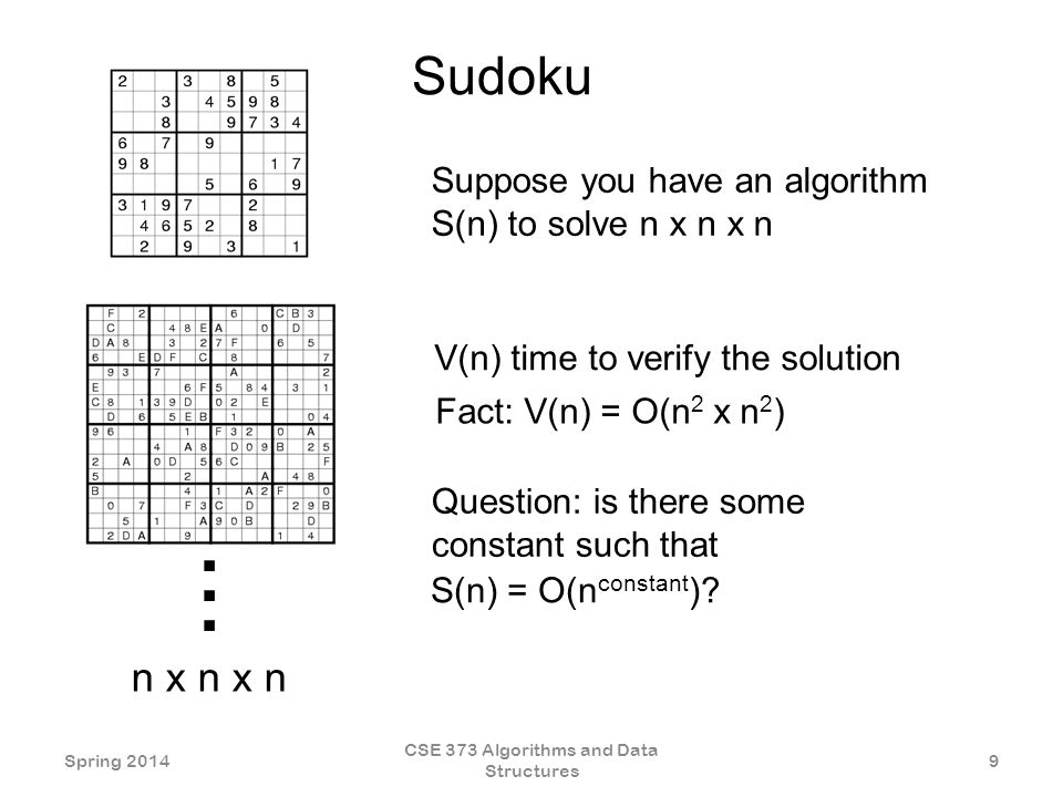Sudoku n x n x n... Suppose you have an algorithm S(n) to solve n x n x n V(n) time to verify the solution Fact: V(n) = O(n 2 x n 2 ) Question: is the
