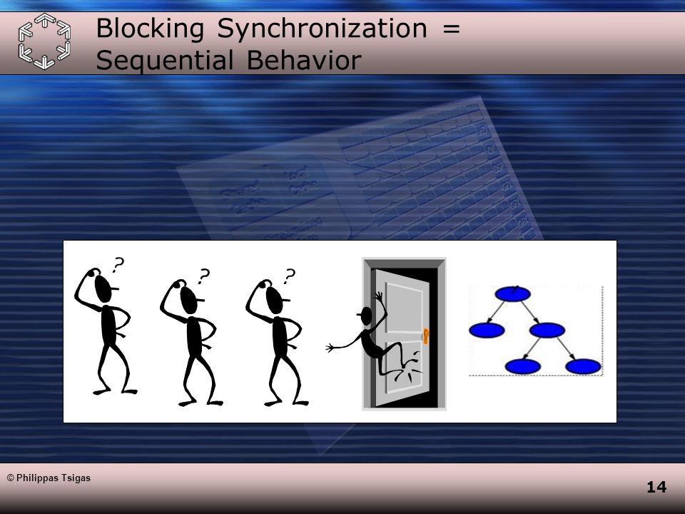 14 Blocking Synchronization = Sequential Behavior © Philippas Tsigas