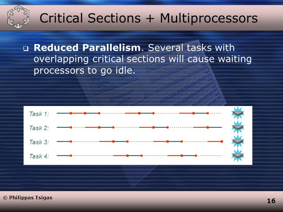 16 Critical Sections + Multiprocessors  Reduced Parallelism.