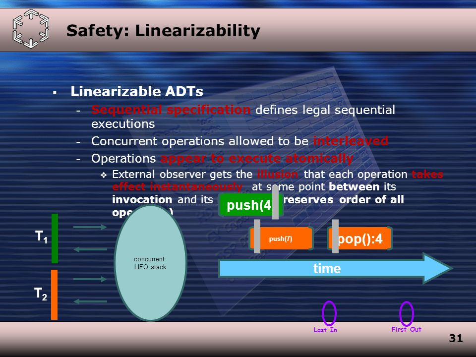 31 Safety: Linearizability  Linearizable ADTs - Sequential specification defines legal sequential executions - Concurrent operations allowed to be interleaved - Operations appear to execute atomically  External observer gets the illusion that each operation takes effect instantaneously at some point between its invocation and its response(preserves order of all operation) time push(4) pop():4push(7) push(4) pop():4 push(7) Last In First Out concurrent LIFO stack T1T1 T2T2