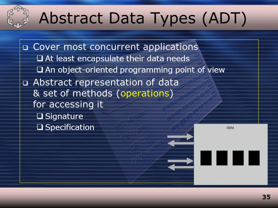 35 Abstract Data Types (ADT)  Cover most concurrent applications  At least encapsulate their data needs  An object-oriented programming point of view  Abstract representation of data & set of methods (operations) for accessing it  Signature  Specification data