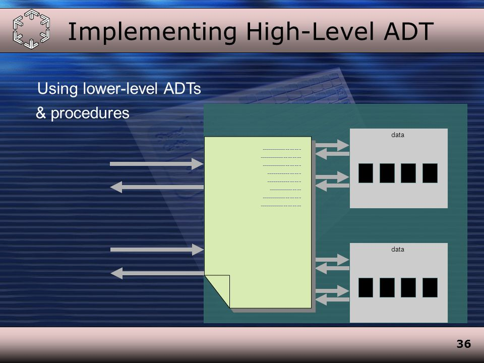 36 Implementing High-Level ADT data ------------------ ------------------- ------------------ ---------------- --------------- ------------------ ------------------- ------------------ ------------------- ------------------ ---------------- --------------- ------------------ ------------------- Using lower-level ADTs & procedures