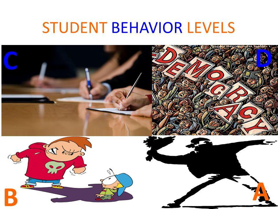 STUDENT BEHAVIOR LEVELS A B C D