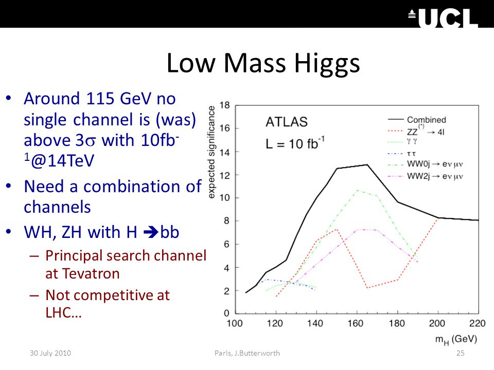 Low Mass Higgs Around 115 GeV no single channel is (was) above 3  with 10fb - 1 @14TeV Need a combination of channels WH, ZH with H  bb – Principal search channel at Tevatron – Not competitive at LHC… 30 July 201025Paris, J.Butterworth