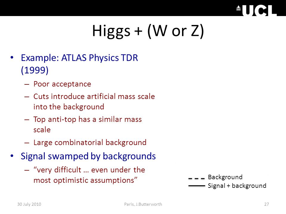 Higgs + (W or Z) Example: ATLAS Physics TDR (1999) – Poor acceptance – Cuts introduce artificial mass scale into the background – Top anti-top has a similar mass scale – Large combinatorial background Signal swamped by backgrounds – very difficult … even under the most optimistic assumptions 30 July 201027Paris, J.Butterworth Background Signal + background