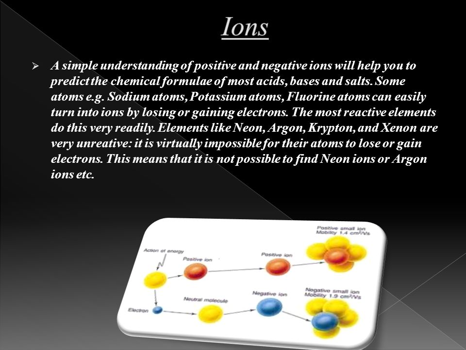  A simple understanding of positive and negative ions will help you to predict the chemical formulae of most acids, bases and salts.