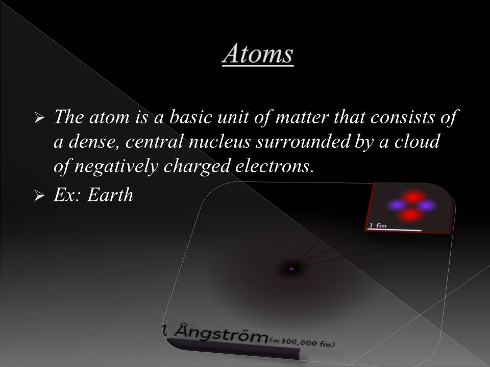  The atom is a basic unit of matter that consists of a dense, central nucleus surrounded by a cloud of negatively charged electrons.