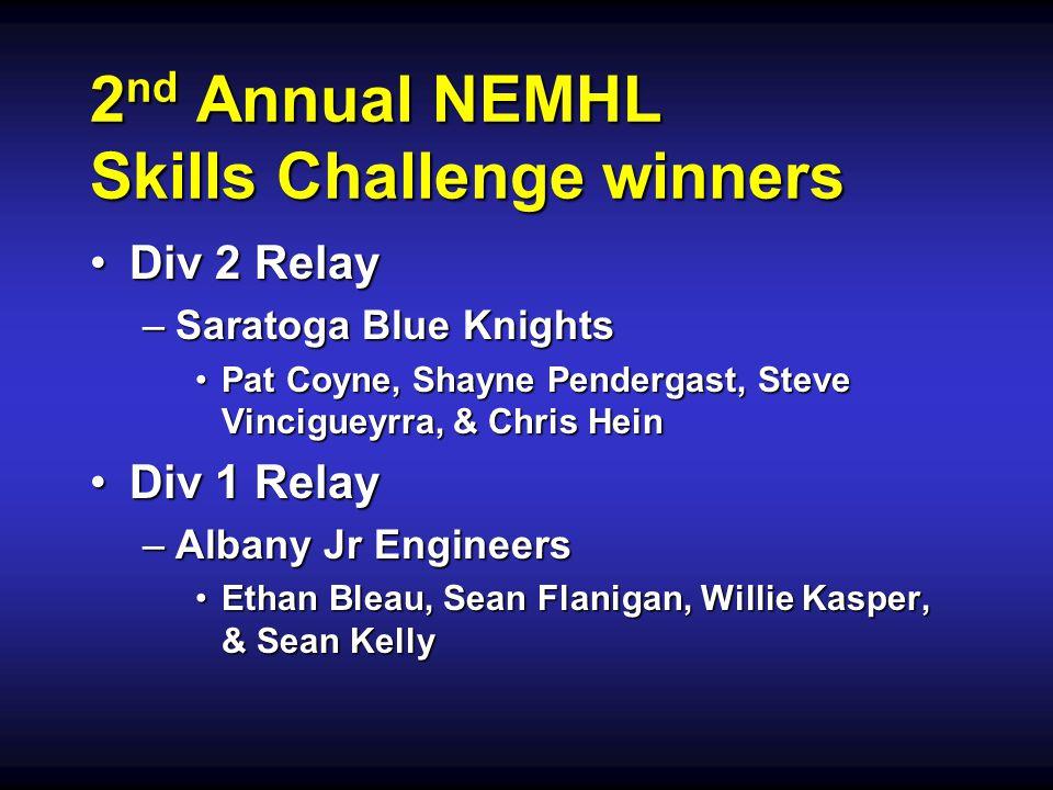 2 nd Annual NEMHL Skills Challenge winners Div 2 RelayDiv 2 Relay –Saratoga Blue Knights Pat Coyne, Shayne Pendergast, Steve Vincigueyrra, & Chris Hei