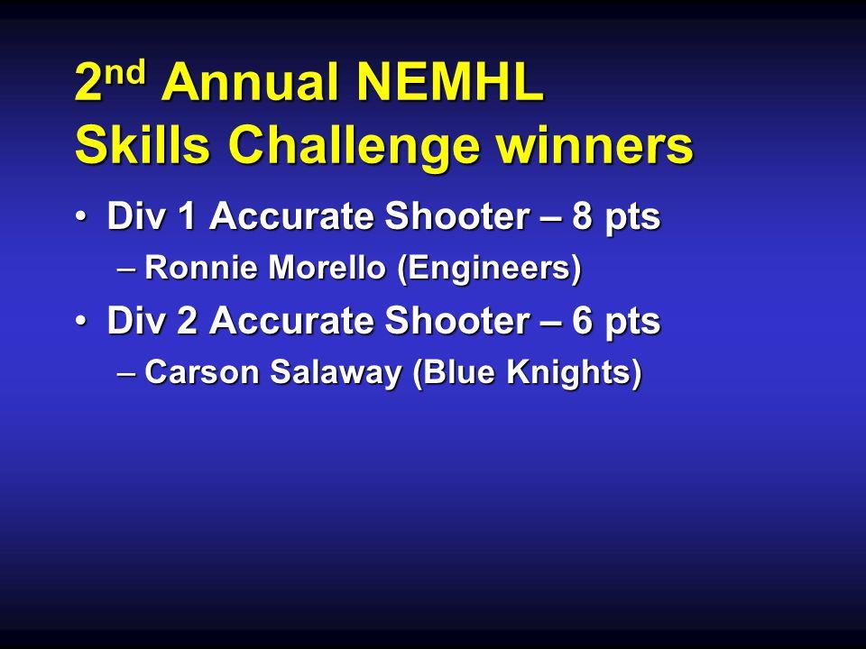 2 nd Annual NEMHL Skills Challenge winners Div 1 Accurate Shooter – 8 ptsDiv 1 Accurate Shooter – 8 pts –Ronnie Morello (Engineers) Div 2 Accurate Shooter – 6 ptsDiv 2 Accurate Shooter – 6 pts –Carson Salaway (Blue Knights)