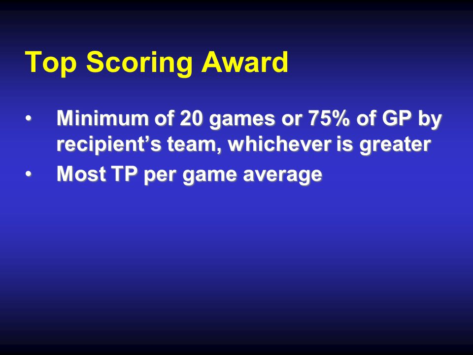 Top Scoring Award Minimum of 20 games or 75% of GP by recipient's team, whichever is greaterMinimum of 20 games or 75% of GP by recipient's team, whichever is greater Most TP per game averageMost TP per game average