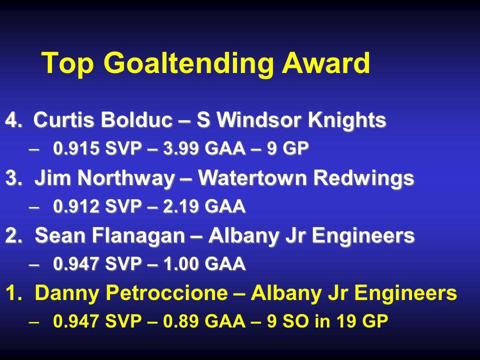 Top Goaltending Award 4.Curtis Bolduc – S Windsor Knights –0.915 SVP – 3.99 GAA – 9 GP 3. Jim Northway – Watertown Redwings –0.912 SVP – 2.19 GAA 2. S