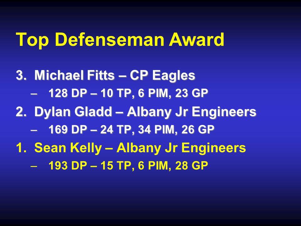 Top Defenseman Award 3. Michael Fitts – CP Eagles –128 DP – 10 TP, 6 PIM, 23 GP 2. Dylan Gladd – Albany Jr Engineers –169 DP – 24 TP, 34 PIM, 26 GP 1.