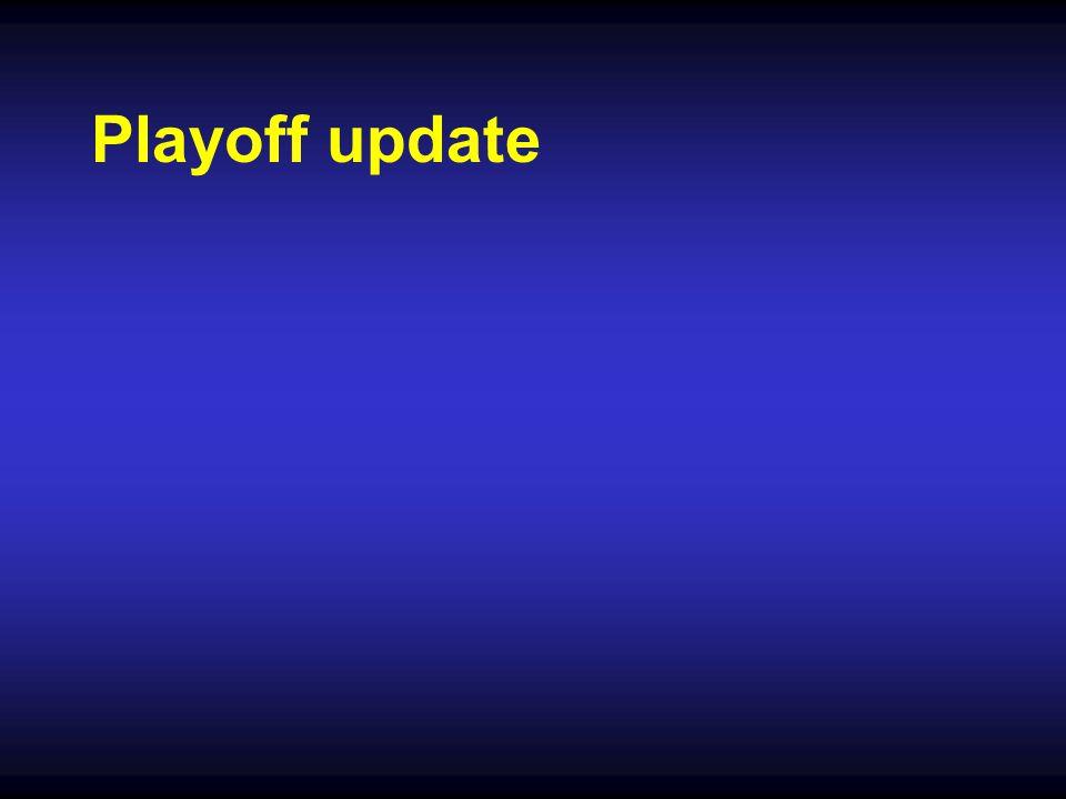 Playoff update
