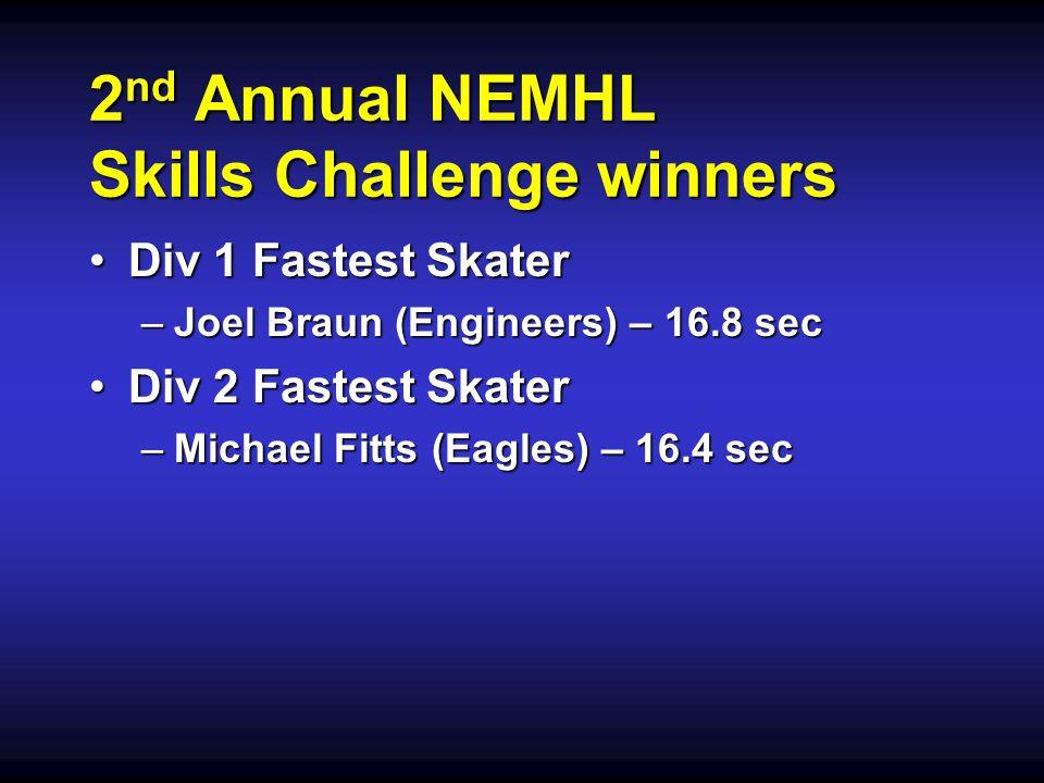 2 nd Annual NEMHL Skills Challenge winners Div 1 Fastest SkaterDiv 1 Fastest Skater –Joel Braun (Engineers) – 16.8 sec Div 2 Fastest SkaterDiv 2 Fastest Skater –Michael Fitts (Eagles) – 16.4 sec