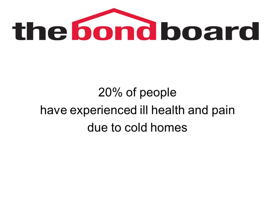 20% of people have experienced ill health and pain due to cold homes