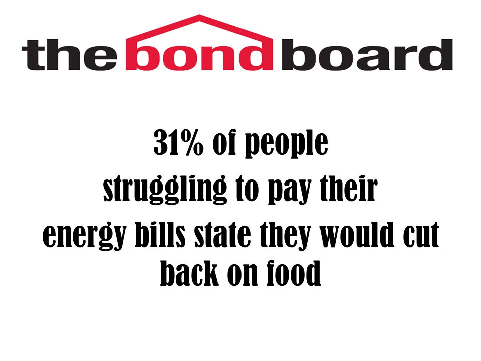 31% of people struggling to pay their energy bills state they would cut back on food