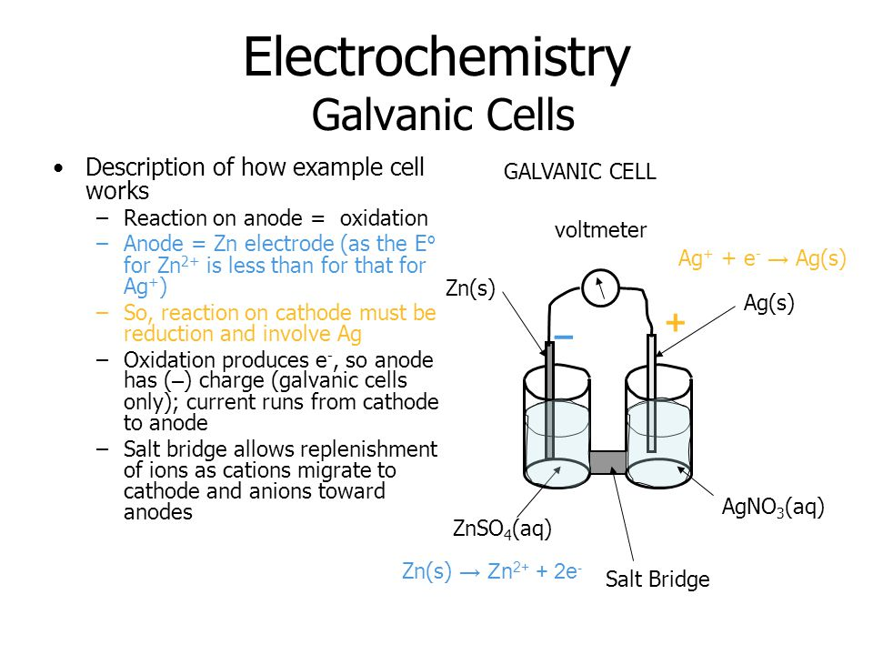 Electrochemistry Galvanic Cells Description of how example cell works –Reaction on anode = oxidation –Anode = Zn electrode (as the E º for Zn 2+ is less than for that for Ag + ) –So, reaction on cathode must be reduction and involve Ag –Oxidation produces e -, so anode has ( – ) charge (galvanic cells only); current runs from cathode to anode –Salt bridge allows replenishment of ions as cations migrate to cathode and anions toward anodes Salt Bridge voltmeter Zn(s) ZnSO 4 (aq) Ag(s) AgNO 3 (aq) GALVANIC CELL Zn(s) → Zn 2+ + 2e - Ag + + e - → Ag(s) – +