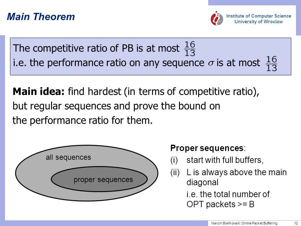 Institute of Computer Science University of Wroclaw Marcin Bieńkowski: Online Packet Buffering 12 Main Theorem The competitive ratio of PB is at most i.e.