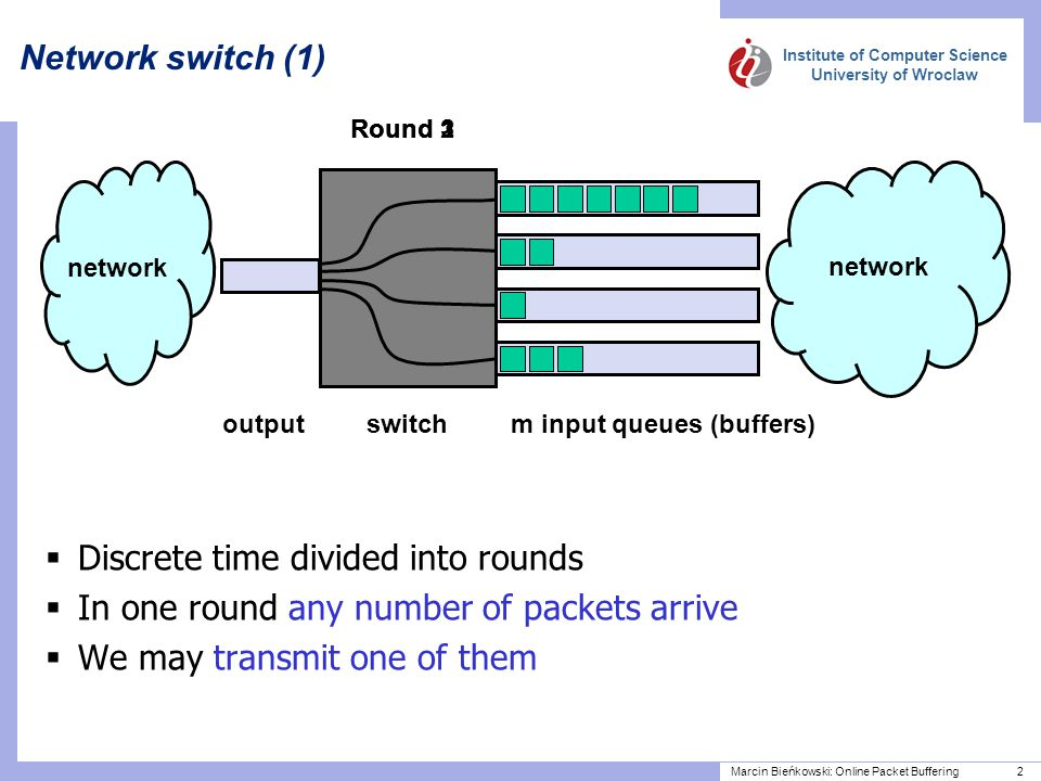 Institute of Computer Science University of Wroclaw Marcin Bieńkowski: Online Packet Buffering 2 Network switch (1)  Discrete time divided into rounds  In one round any number of packets arrive  We may transmit one of them network switchoutputm input queues (buffers) Round 1Round 3Round 2