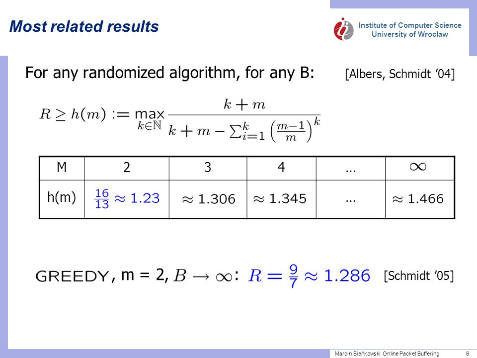Institute of Computer Science University of Wroclaw Marcin Bieńkowski: Online Packet Buffering 6, m = 2, : [Schmidt '05] Most related results For any randomized algorithm, for any B: [Albers, Schmidt '04] M234… h(m)…