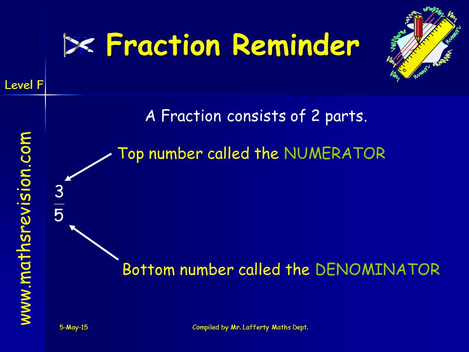 www.mathsrevision.com 5-May-15Compiled by Mr. Lafferty Maths Dept. Fraction Reminder A Fraction consists of 2 parts. Top number called the NUMERATOR B