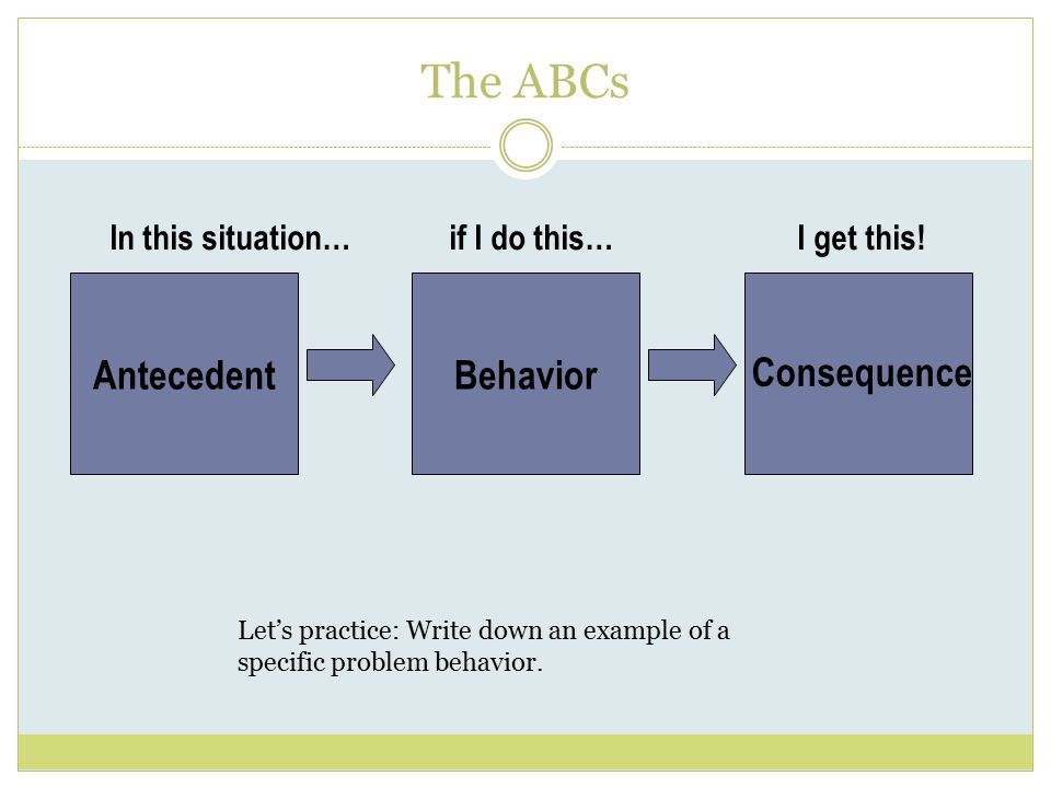 The ABCs AntecedentBehavior Consequence In this situation… if I do this… I get this.