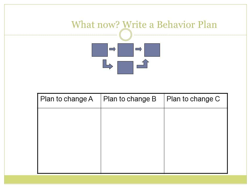 What now? Write a Behavior Plan Plan to change APlan to change BPlan to change C