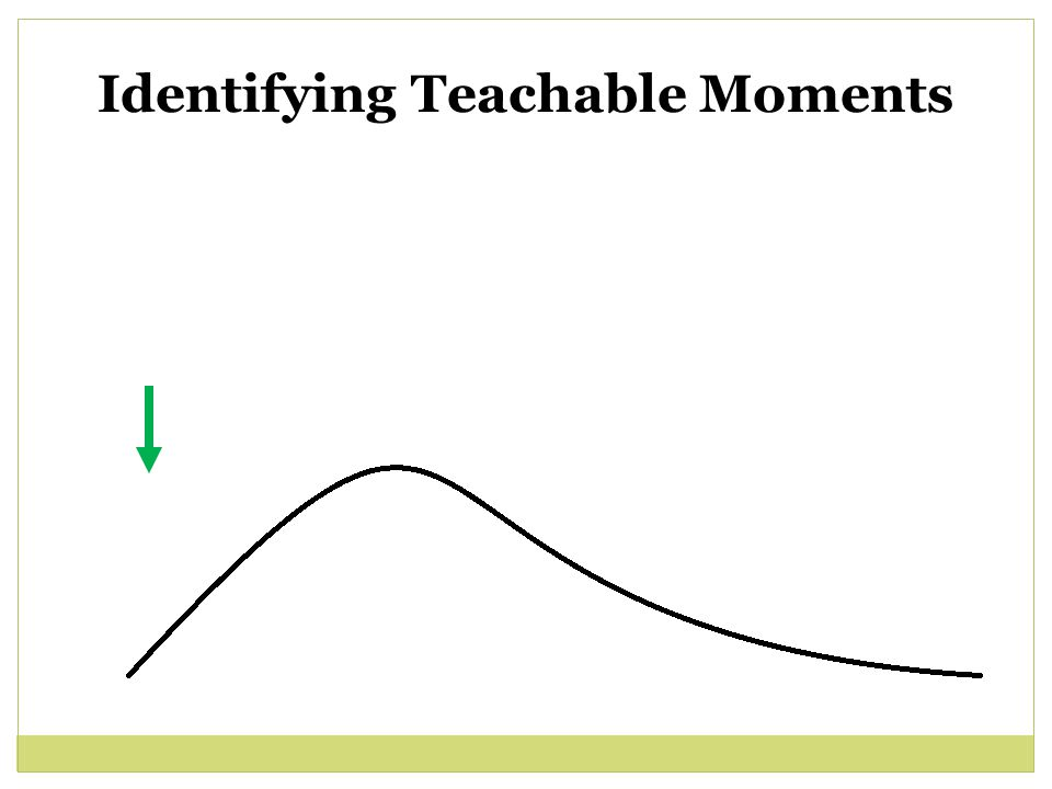 Identifying Teachable Moments
