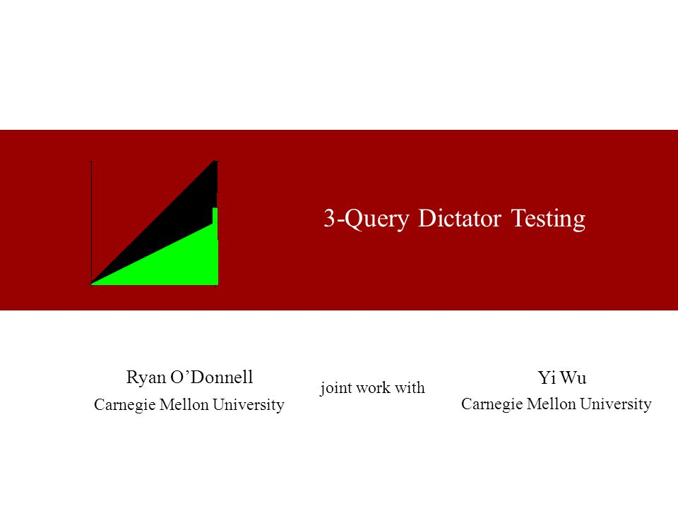 3-Query Dictator Testing Ryan O'Donnell Carnegie Mellon University joint work with Yi Wu TexPoint fonts used in EMF.