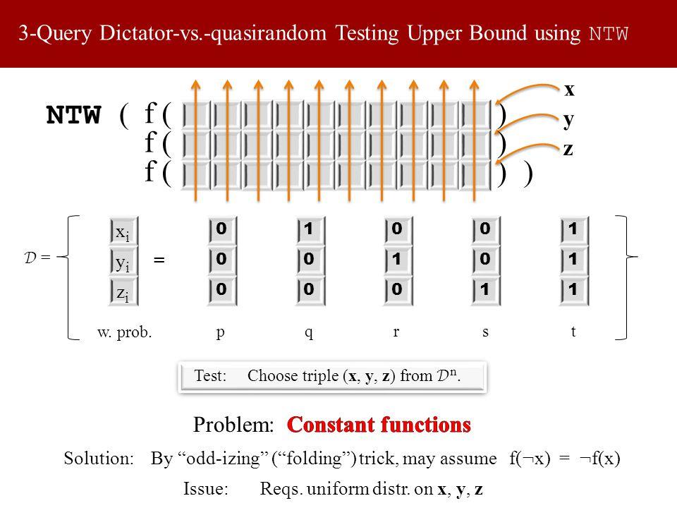 3-Query Dictator-vs.-quasirandom Testing Upper Bound using NTW f ( NTW ( 0 0 0 1 0 0 0 1 0 0 0 1 1 1 1 pqrst Test: Choose triple (x, y, z) from D  n.